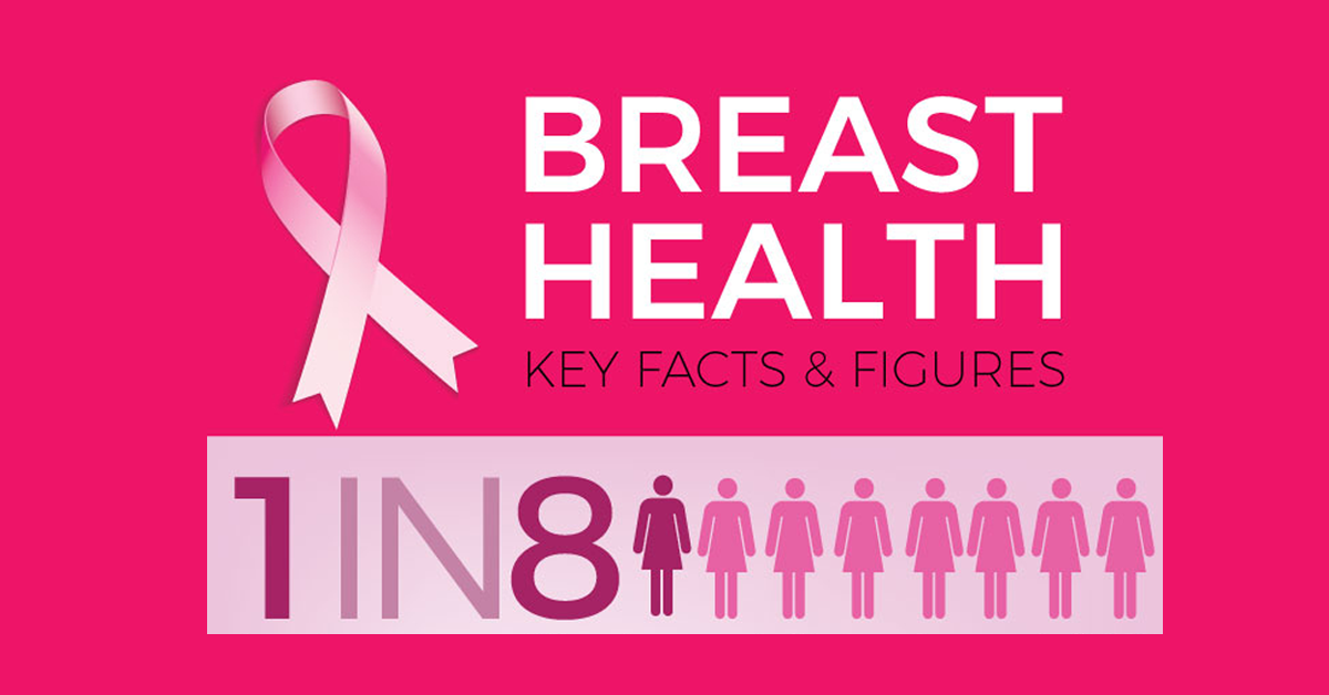 Breast Cancer Healing Remission Infographic